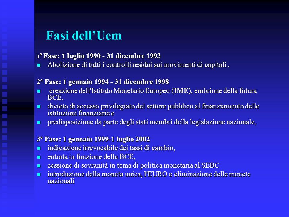 Fasi dellUem 1 ª Fase: 1 luglio 1990 - 31 dicembre 1993 Abolizione di tutti i controlli residui sui movimenti di capitali. Abolizione di tutti i contr