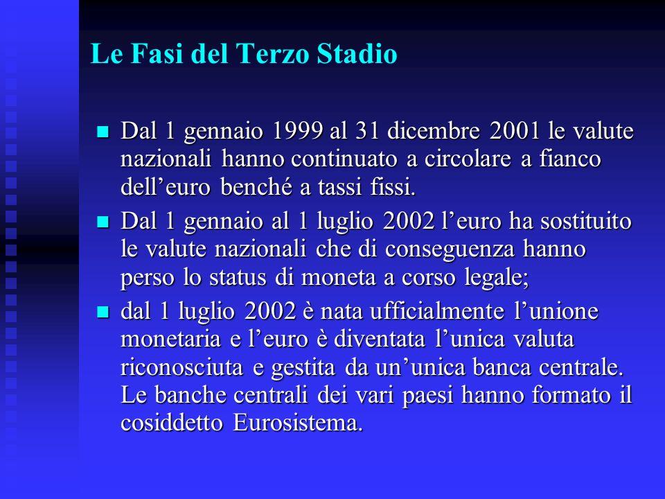 Le Fasi del Terzo Stadio Dal 1 gennaio 1999 al 31 dicembre 2001 le valute nazionali hanno continuato a circolare a fianco delleuro benché a tassi fiss