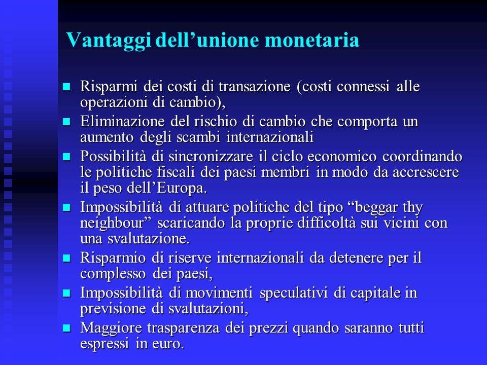 Vantaggi dellunione monetaria Risparmi dei costi di transazione (costi connessi alle operazioni di cambio), Risparmi dei costi di transazione (costi c