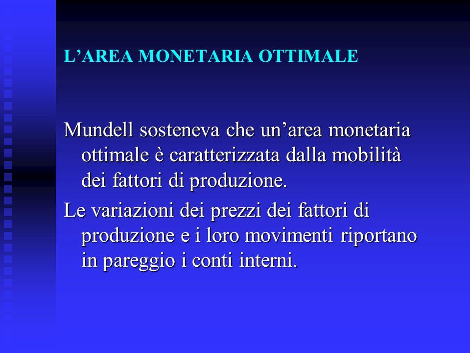 LAREA MONETARIA OTTIMALE Mundell sosteneva che unarea monetaria ottimale è caratterizzata dalla mobilità dei fattori di produzione.