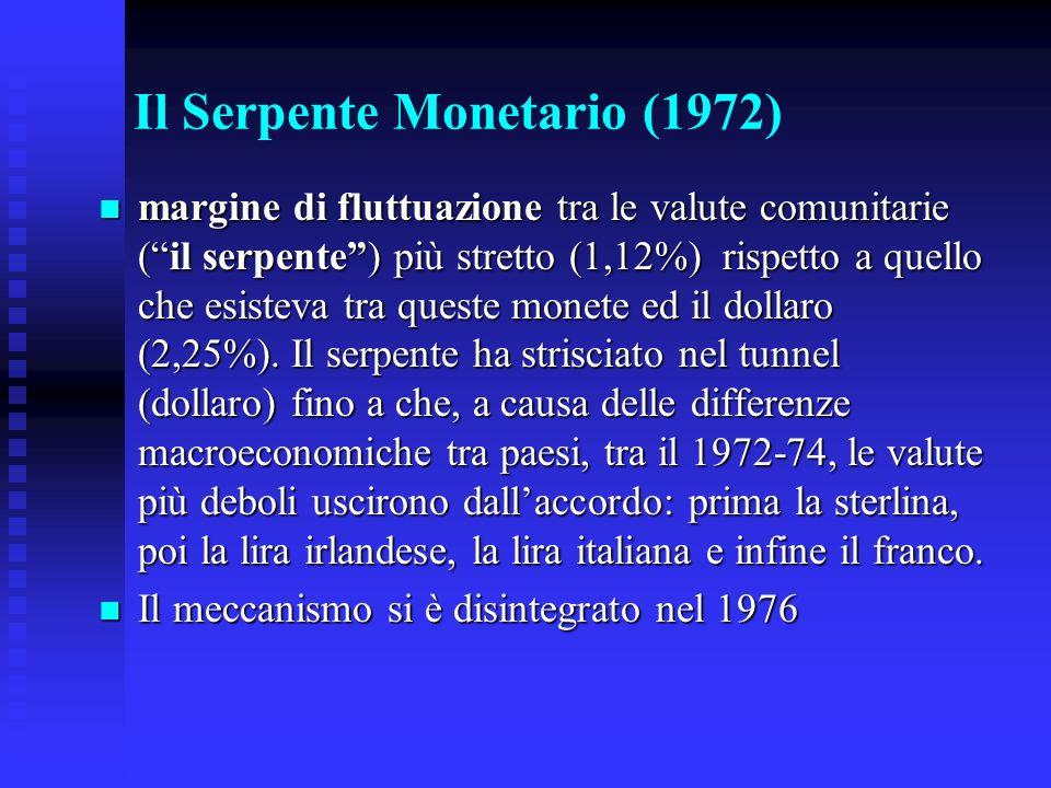 Il Serpente Monetario (1972) margine di fluttuazione tra le valute comunitarie (il serpente) più stretto (1,12%) rispetto a quello che esisteva tra queste monete ed il dollaro (2,25%).