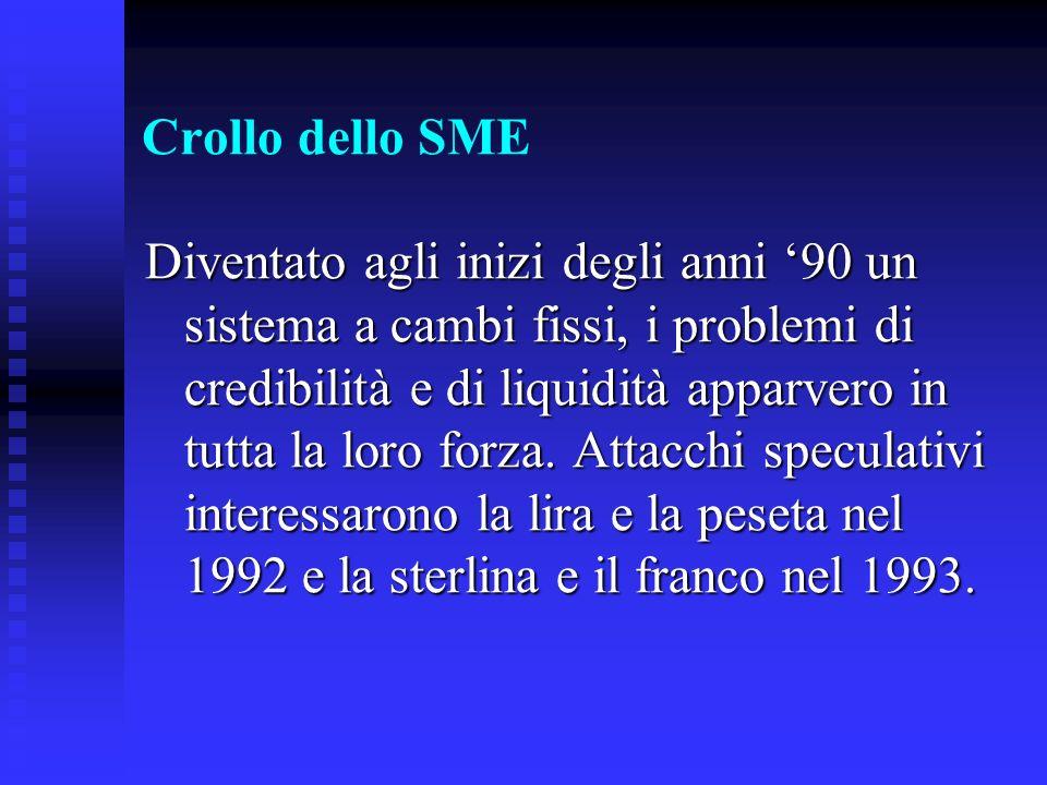 Crollo dello SME Diventato agli inizi degli anni 90 un sistema a cambi fissi, i problemi di credibilità e di liquidità apparvero in tutta la loro forz