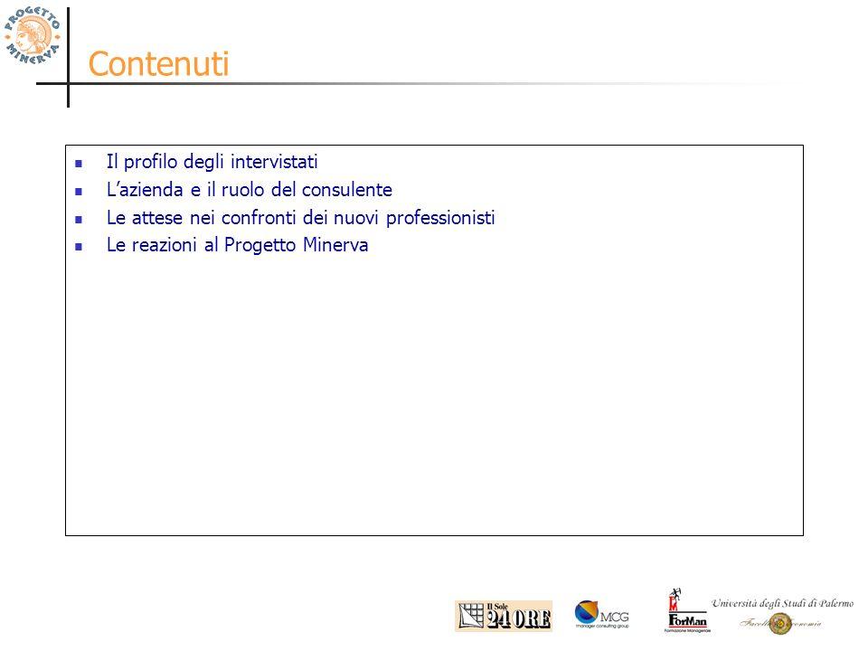 Contenuti Il profilo degli intervistati Lazienda e il ruolo del consulente Le attese nei confronti dei nuovi professionisti Le reazioni al Progetto Minerva