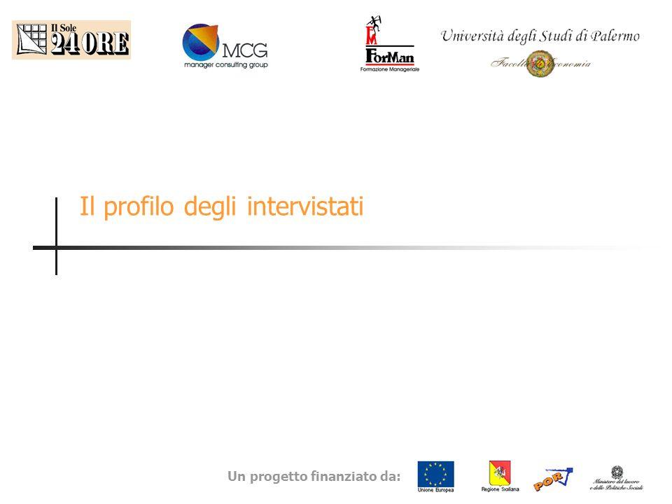 Un progetto finanziato da: Il profilo degli intervistati