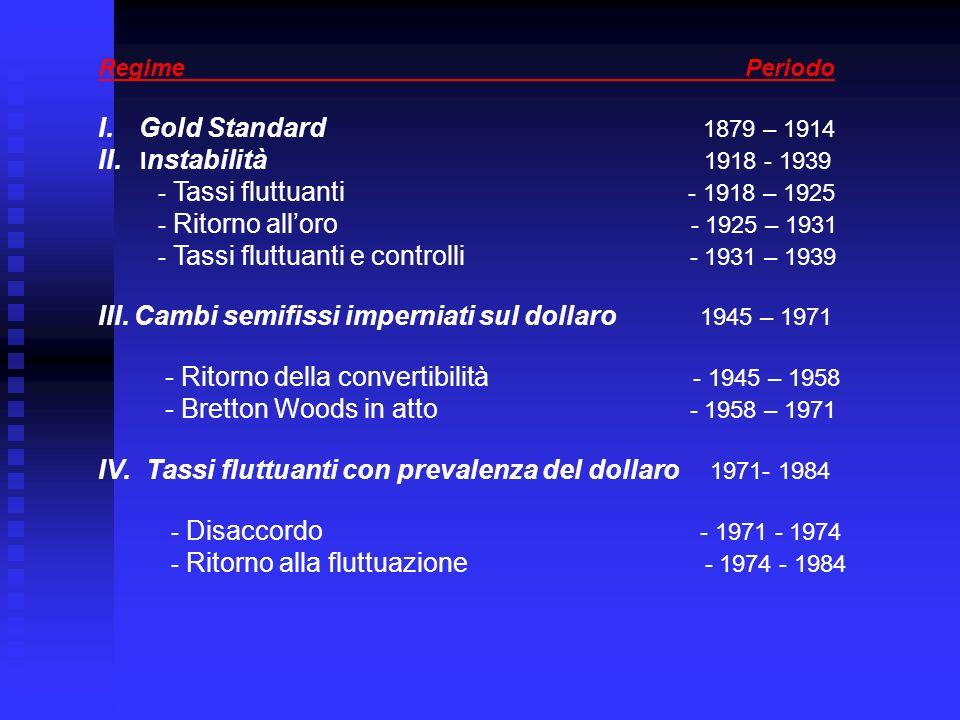 Regime Periodo I. Gold Standard 1879 – 1914 II.