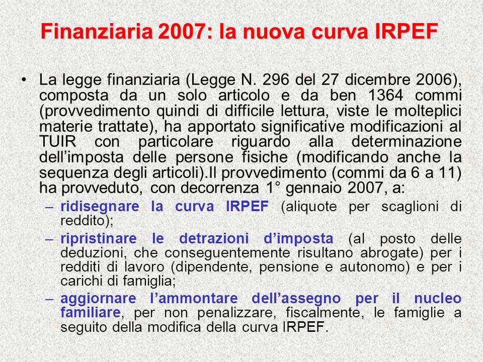 Finanziaria 2007: collocamento Trasformazioni del rapporto: occorrerà altresì comunicare, nellambito delle trasformazioni del rapporto (entro 5 giorni), di cui allart.
