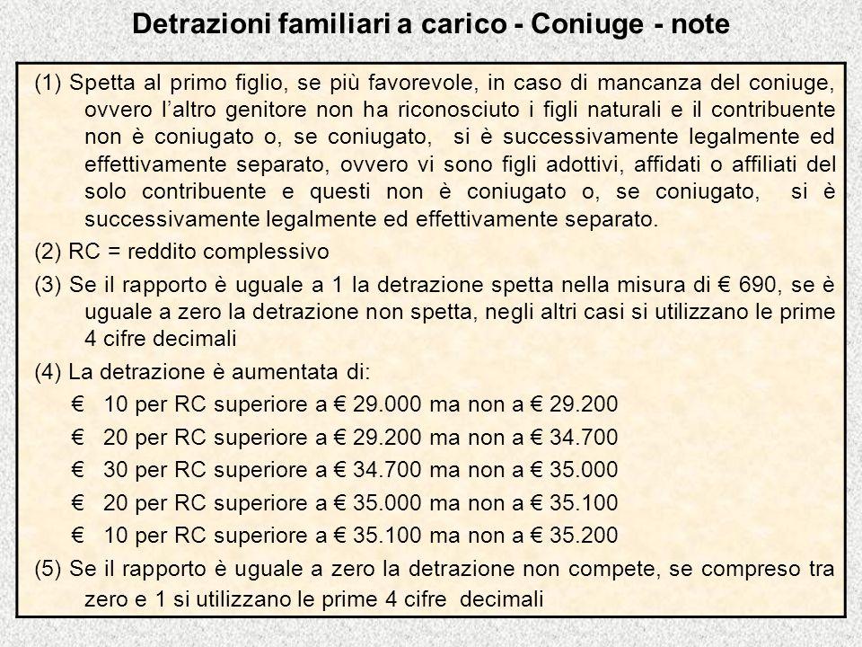 Detrazioni familiari a carico 2.