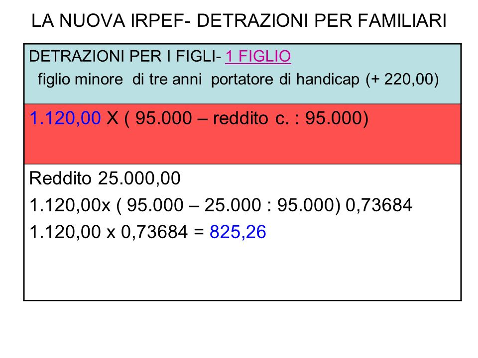 LA NUOVA IRPEF- DETRAZIONI PER FAMILIARI DETRAZIONI PER I FIGLI- 1 FIGLIO figlio minore di tre anni portatore di handicap (+ 220,00) 1.120,00 X ( 95.0