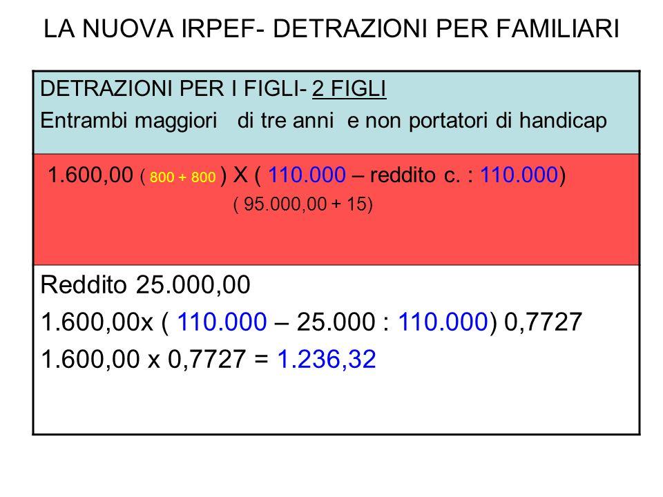 LA NUOVA IRPEF- DETRAZIONI PER FAMILIARI DETRAZIONI PER I FIGLI- 2 FIGLI Entrambi maggiori di tre anni e non portatori di handicap 1.600,00 ( 800 + 80