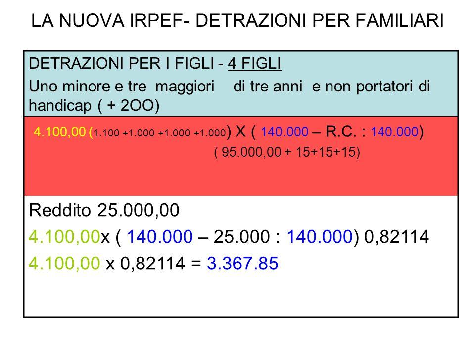 LA NUOVA IRPEF- DETRAZIONI PER FAMILIARI DETRAZIONI PER I FIGLI - 4 FIGLI Uno minore e tre maggiori di tre anni e non portatori di handicap ( + 2OO) 4