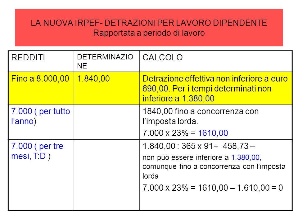 LA NUOVA IRPEF- DETRAZIONI PER LAVORO DIPENDENTE Rapportata a periodo di lavoro REDDITI DETERMINAZIO NE CALCOLO Fino a 8.000,001.840,00Detrazione effe