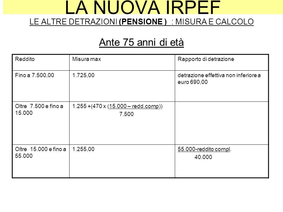 LA NUOVA IRPEF LE ALTRE DETRAZIONI (PENSIONE ) : MISURA E CALCOLO Ante 75 anni di età RedditoMisura maxRapporto di detrazione Fino a 7.500,001.725,00d