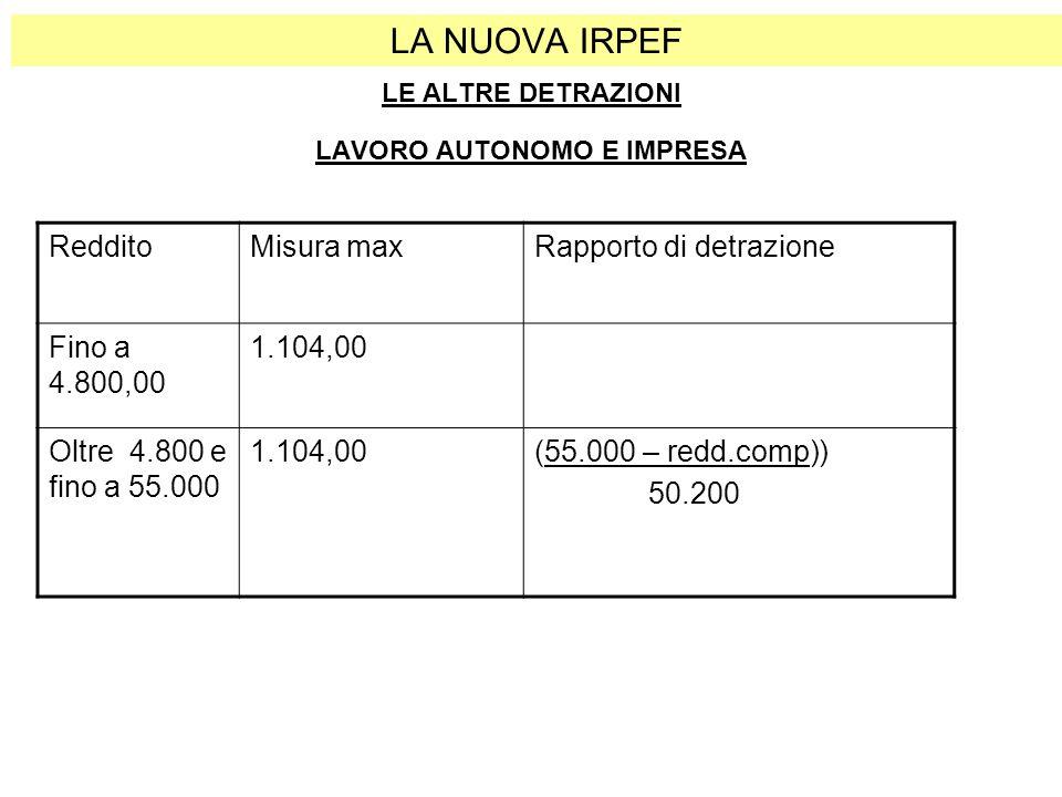 LA NUOVA IRPEF LE ALTRE DETRAZIONI LAVORO AUTONOMO E IMPRESA RedditoMisura maxRapporto di detrazione Fino a 4.800,00 1.104,00 Oltre 4.800 e fino a 55.