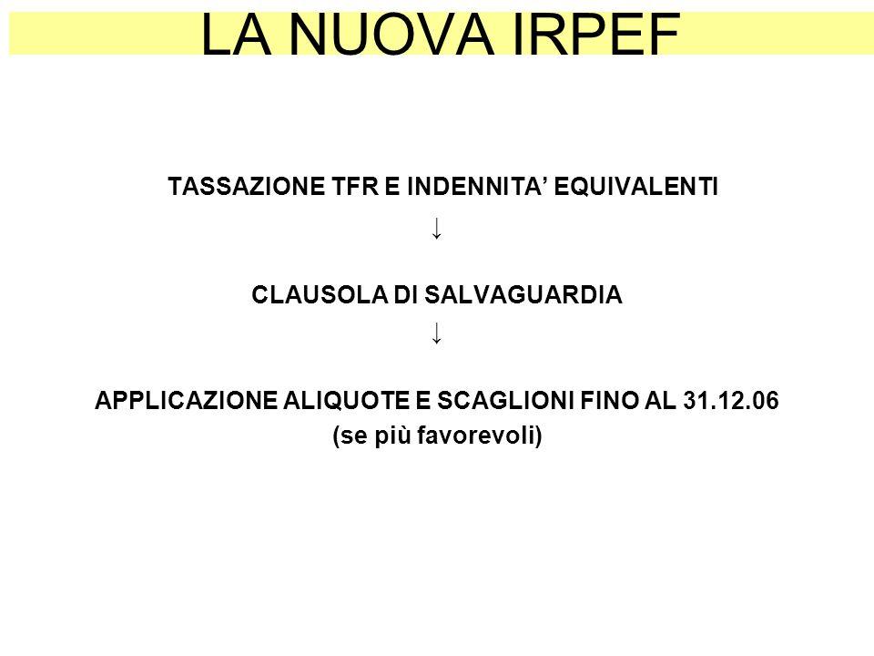 LA NUOVA IRPEF TASSAZIONE TFR E INDENNITA EQUIVALENTI CLAUSOLA DI SALVAGUARDIA APPLICAZIONE ALIQUOTE E SCAGLIONI FINO AL 31.12.06 (se più favorevoli)