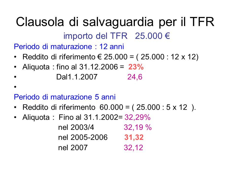 Clausola di salvaguardia per il TFR importo del TFR 25.000 Periodo di maturazione : 12 anni Reddito di riferimento 25.000 = ( 25.000 : 12 x 12) Aliquo