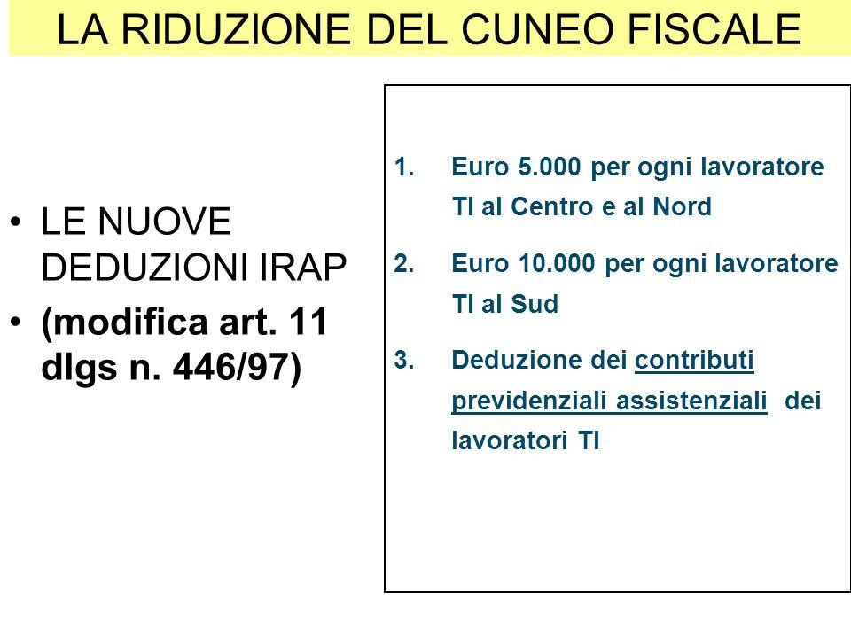 LE NUOVE DEDUZIONI IRAP (modifica art. 11 dlgs n. 446/97) LA RIDUZIONE DEL CUNEO FISCALE Euro 5.000 per ogni lavoratore TI al Centro e al Nord Euro 10