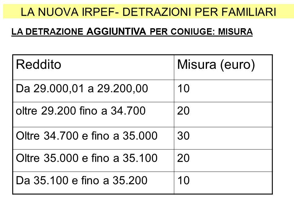 LA NUOVA IRPEF- DETRAZIONI PER FAMILIARI RedditoMisura (euro) Da 29.000,01 a 29.200,0010 oltre 29.200 fino a 34.70020 Oltre 34.700 e fino a 35.00030 O