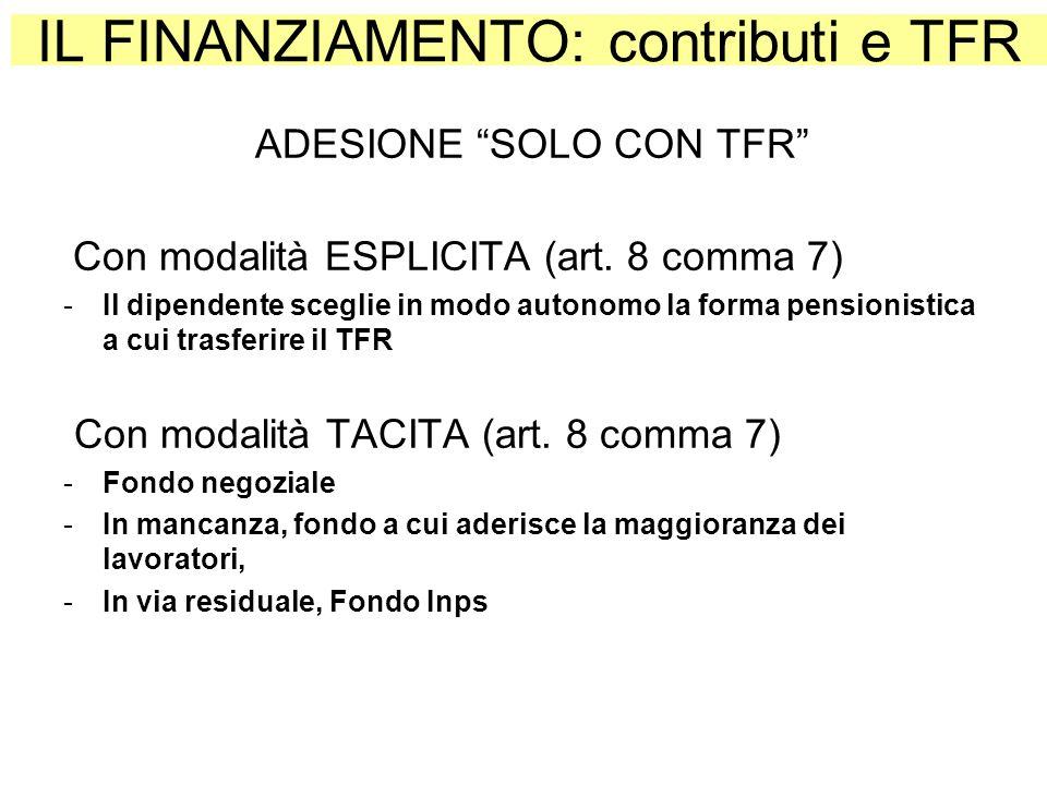 ADESIONE SOLO CON TFR Con modalità ESPLICITA (art. 8 comma 7) -Il dipendente sceglie in modo autonomo la forma pensionistica a cui trasferire il TFR C