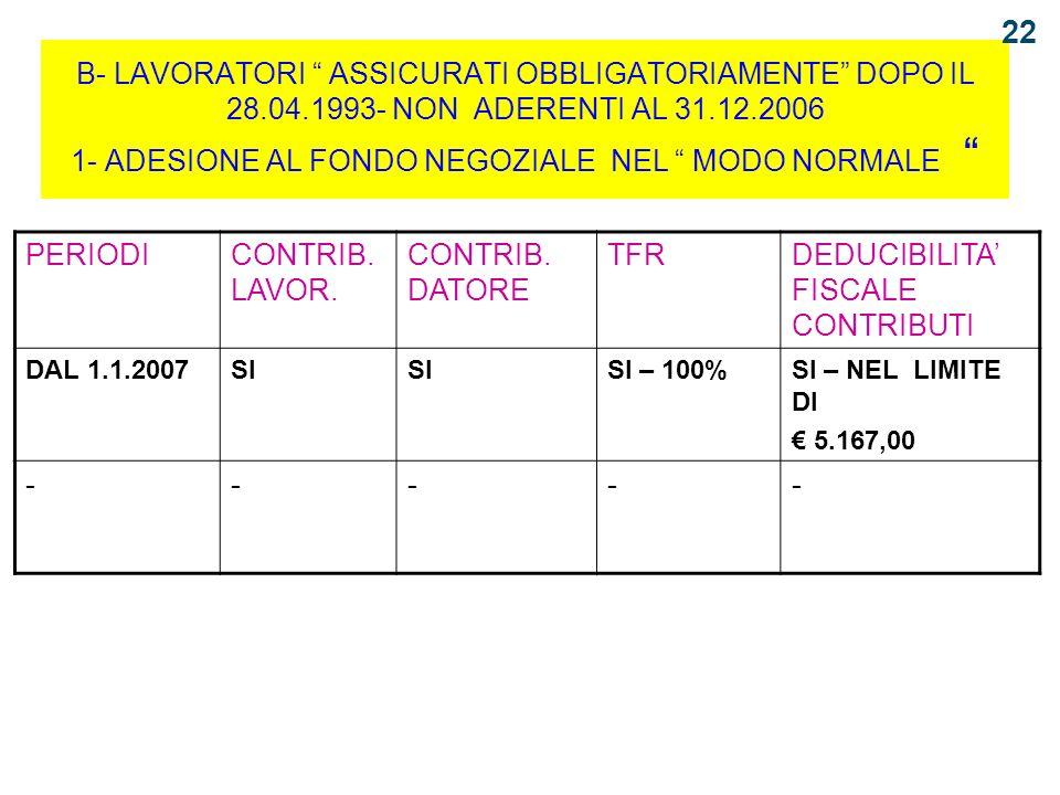 B- LAVORATORI ASSICURATI OBBLIGATORIAMENTE DOPO IL 28.04.1993- NON ADERENTI AL 31.12.2006 1- ADESIONE AL FONDO NEGOZIALE NEL MODO NORMALE PERIODICONTR