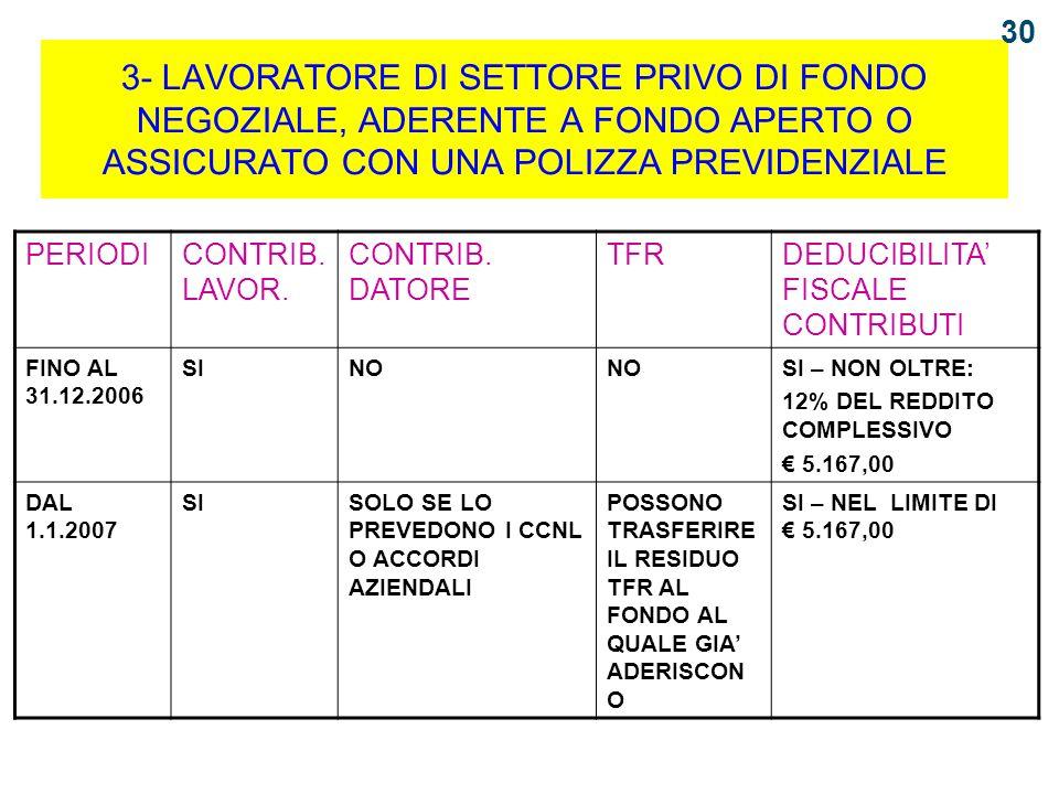 3- LAVORATORE DI SETTORE PRIVO DI FONDO NEGOZIALE, ADERENTE A FONDO APERTO O ASSICURATO CON UNA POLIZZA PREVIDENZIALE PERIODICONTRIB. LAVOR. CONTRIB.