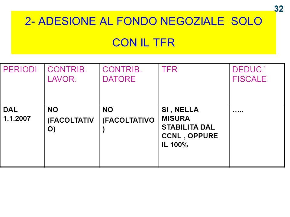 2- ADESIONE AL FONDO NEGOZIALE SOLO CON IL TFR PERIODICONTRIB. LAVOR. CONTRIB. DATORE TFRDEDUC. FISCALE DAL 1.1.2007 NO (FACOLTATIV O) NO (FACOLTATIVO