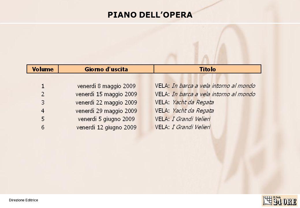 Direzione Editrice PIANO DELLOPERA