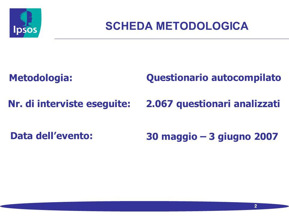 2 SCHEDA METODOLOGICA Metodologia: Questionario autocompilato Nr.