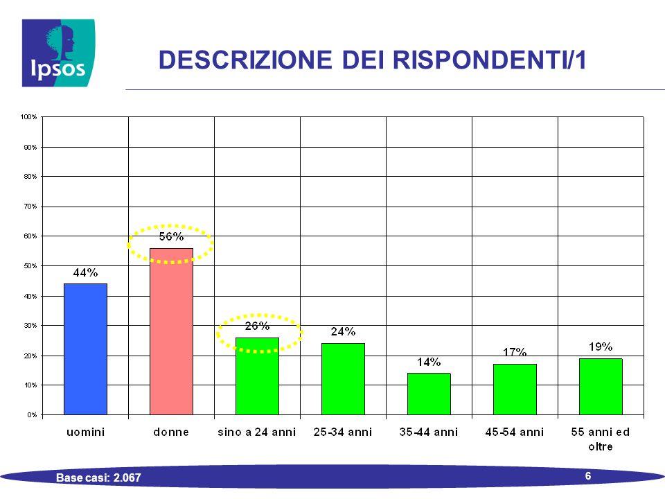 6 DESCRIZIONE DEI RISPONDENTI/1 Base casi: 2.067