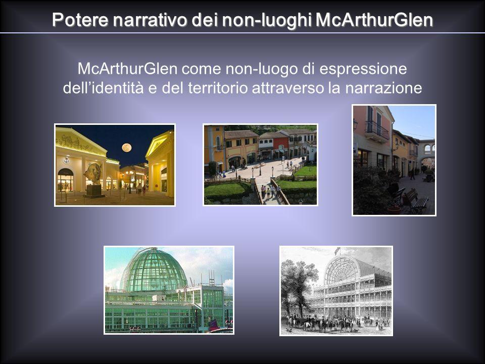 Potere narrativo dei non-luoghi McArthurGlen McArthurGlen come non-luogo di espressione dellidentità e del territorio attraverso la narrazione