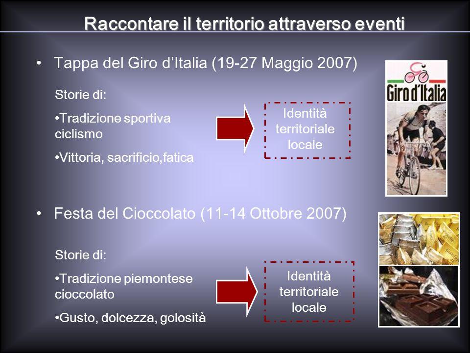 Tappa del Giro dItalia (19-27 Maggio 2007) Festa del Cioccolato (11-14 Ottobre 2007) Raccontare il territorio attraverso eventi Storie di: Tradizione