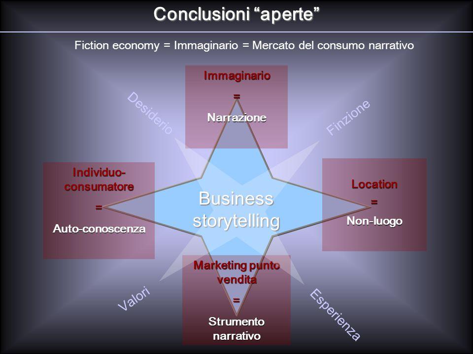 Conclusioni aperte Fiction economy = Immaginario = Mercato del consumo narrativo Individuo- consumatore =Auto-conoscenza Immaginario=Narrazione Busine