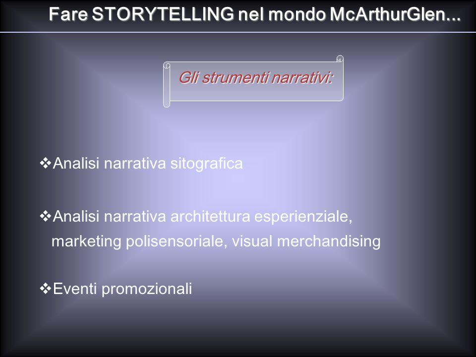 Fare STORYTELLING nel mondo McArthurGlen... Gli strumenti narrativi: Analisi narrativa sitografica Analisi narrativa architettura esperienziale, marke