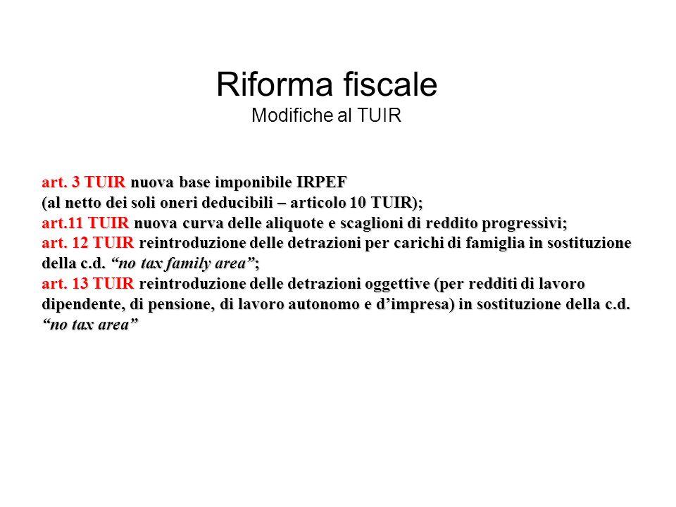 Cuneo fiscale Decorrenza delle nuove riduzioni della base imponibile IRAP.