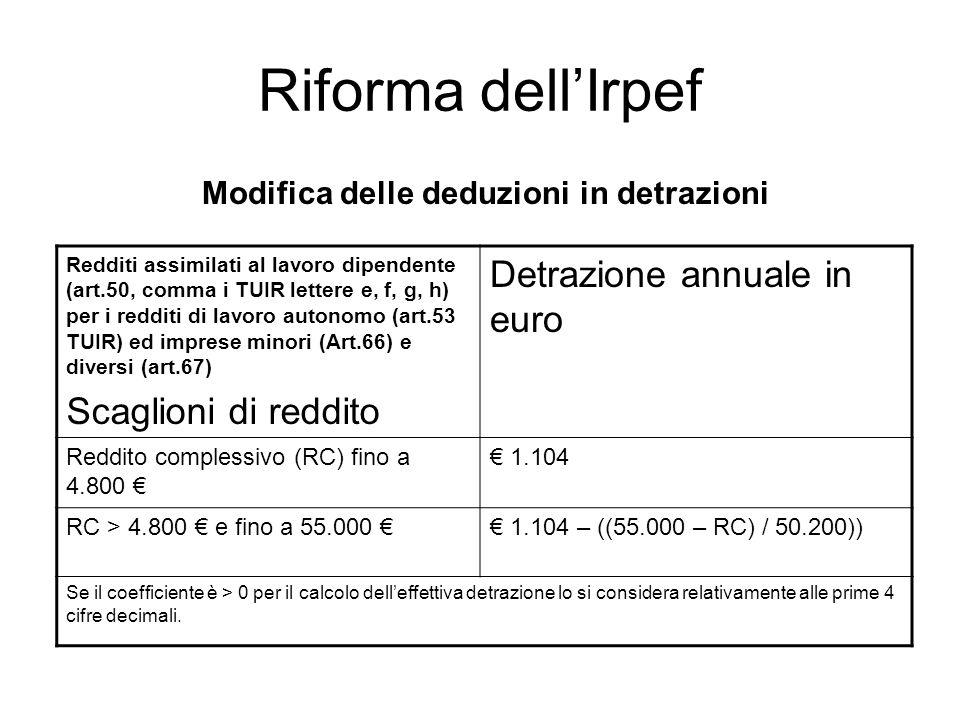 Riforma dellIrpef Modifica delle deduzioni in detrazioni Redditi assimilati al lavoro dipendente (art.50, comma i TUIR lettere e, f, g, h) per i redditi di lavoro autonomo (art.53 TUIR) ed imprese minori (Art.66) e diversi (art.67) Scaglioni di reddito Detrazione annuale in euro Reddito complessivo (RC) fino a 4.800 1.104 RC > 4.800 e fino a 55.000 1.104 – ((55.000 – RC) / 50.200)) Se il coefficiente è > 0 per il calcolo delleffettiva detrazione lo si considera relativamente alle prime 4 cifre decimali.