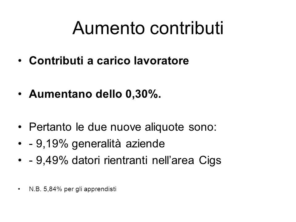 Aumento contributi Contributi a carico lavoratore Aumentano dello 0,30%.