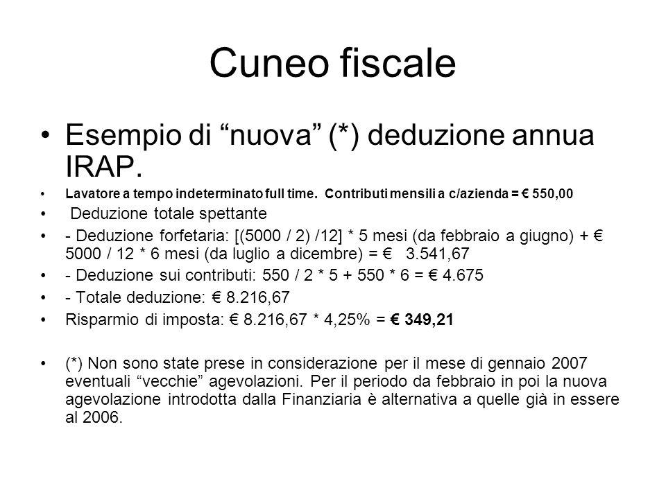 Cuneo fiscale Esempio di nuova (*) deduzione annua IRAP.