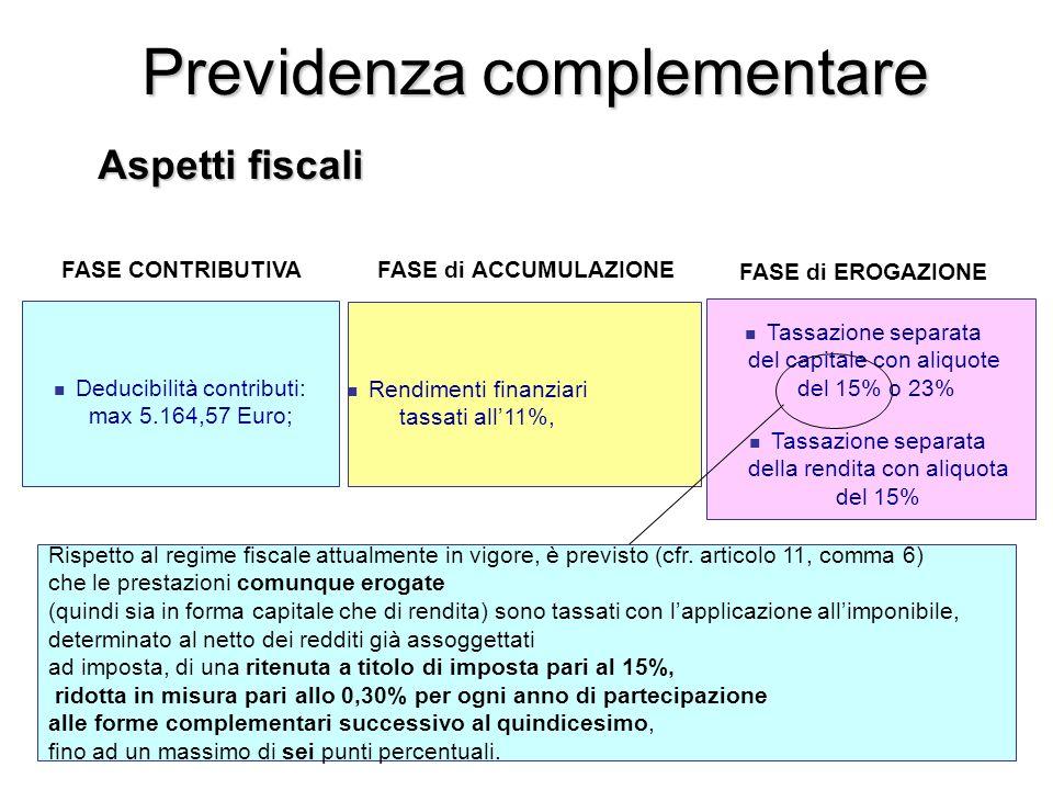 Previdenza complementare Aspetti fiscali FASE di EROGAZIONE FASE CONTRIBUTIVA Deducibilità contributi: max 5.164,57 Euro; FASE di ACCUMULAZIONE Rendimenti finanziari tassati all11%, Tassazione separata del capitale con aliquote del 15% o 23% Tassazione separata della rendita con aliquota del 15% Rispetto al regime fiscale attualmente in vigore, è previsto (cfr.