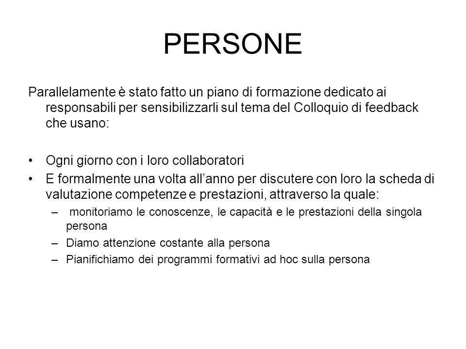 PERSONE Parallelamente è stato fatto un piano di formazione dedicato ai responsabili per sensibilizzarli sul tema del Colloquio di feedback che usano: