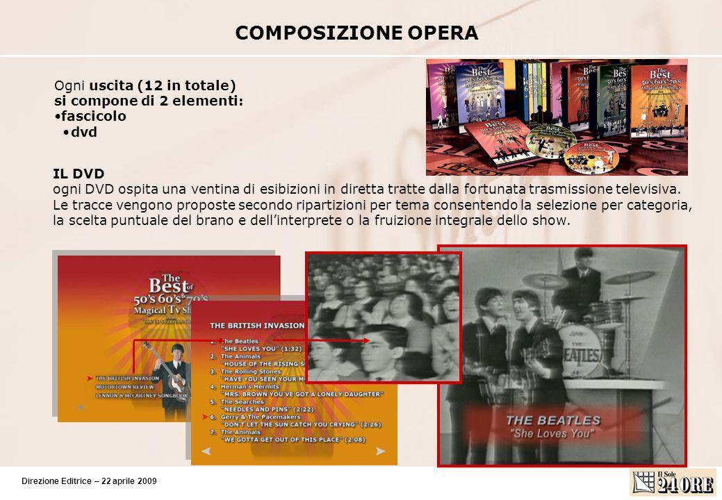 Direzione Editrice – 22 aprile 2009 COMPOSIZIONE OPERA IL DVD ogni DVD ospita una ventina di esibizioni in diretta tratte dalla fortunata trasmissione televisiva.