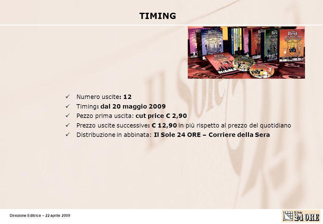 Direzione Editrice – 22 aprile 2009 COMPOSIZIONE OPERA IL DVD ogni DVD ospita una ventina di esibizioni in diretta tratte dalla fortunata trasmissione