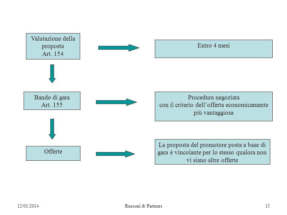 12/01/2014Rusconi & Partners15 Valutazione della proposta Art.