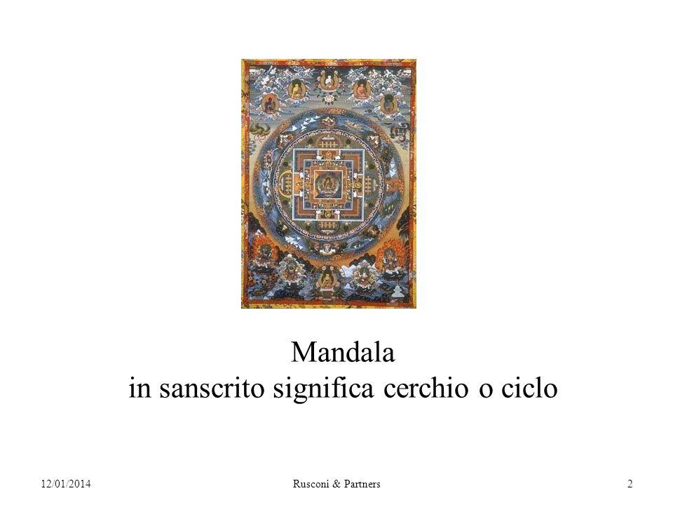 12/01/2014Rusconi & Partners2 Mandala in sanscrito significa cerchio o ciclo