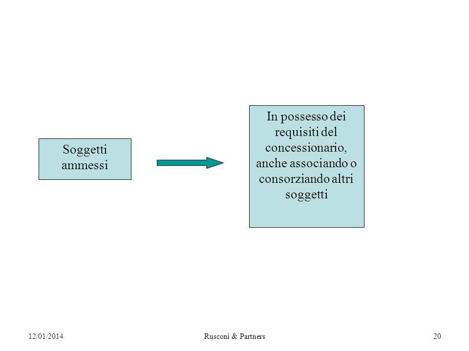 12/01/2014Rusconi & Partners20 In possesso dei requisiti del concessionario, anche associando o consorziando altri soggetti Soggetti ammessi