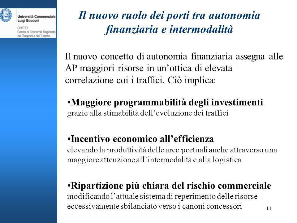 11 Il nuovo ruolo dei porti tra autonomia finanziaria e intermodalità Il nuovo concetto di autonomia finanziaria assegna alle AP maggiori risorse in unottica di elevata correlazione coi i traffici.