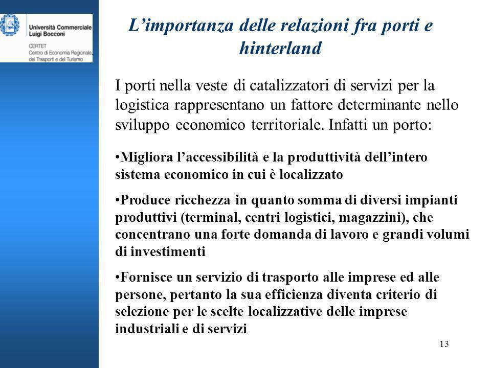 13 Limportanza delle relazioni fra porti e hinterland I porti nella veste di catalizzatori di servizi per la logistica rappresentano un fattore determinante nello sviluppo economico territoriale.