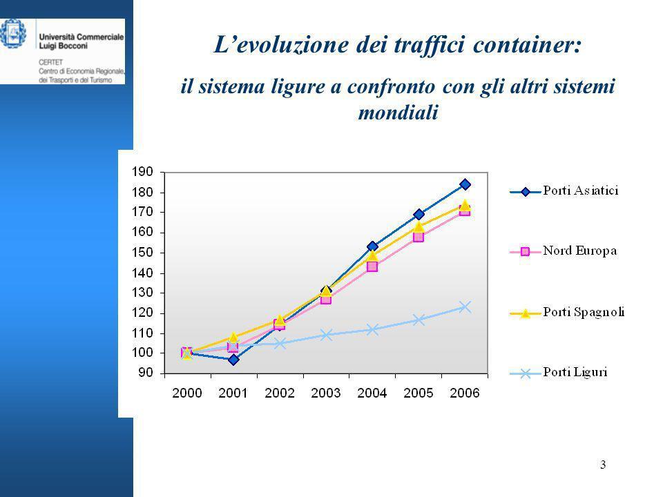3 Levoluzione dei traffici container: il sistema ligure a confronto con gli altri sistemi mondiali
