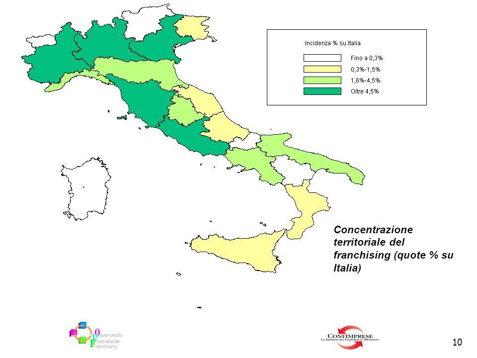 10 Concentrazione territoriale del franchising (quote % su Italia)
