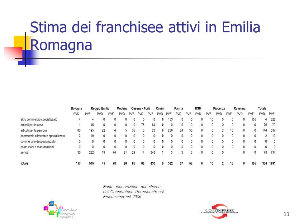 11 Stima dei franchisee attivi in Emilia Romagna Fonte: elaborazione dati rilevati dallOsservatorio Permanente sul Franchising nel 2006
