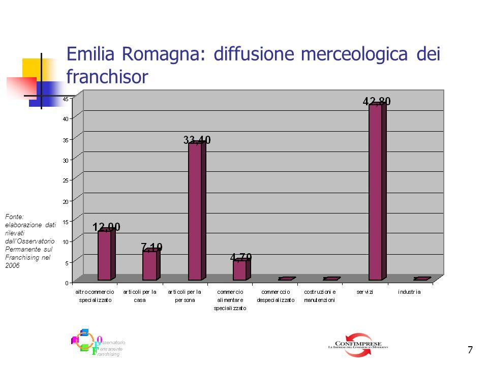 7 Emilia Romagna: diffusione merceologica dei franchisor Fonte: elaborazione dati rilevati dallOsservatorio Permanente sul Franchising nel 2006