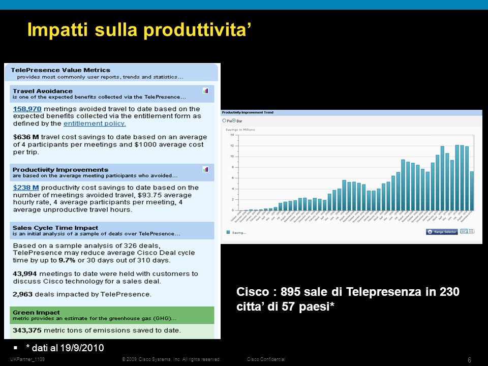 © 2009 Cisco Systems, Inc. All rights reserved.Cisco Confidential UKPartner_1109 6 Impatti sulla produttivita * dati al 19/9/2010 Productivity improve